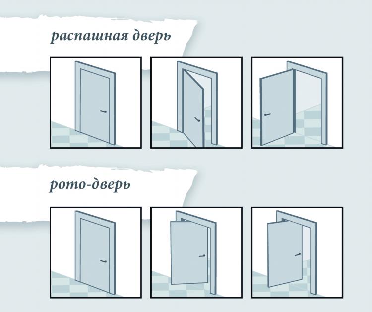 Porte daposentre PVC : infos et conseils sur la porte en PVC